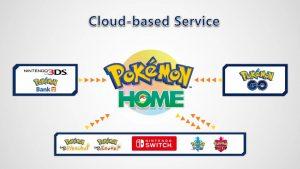 Schéma Pokémon Home