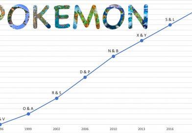 Graphique jeux Pokémon - 8G